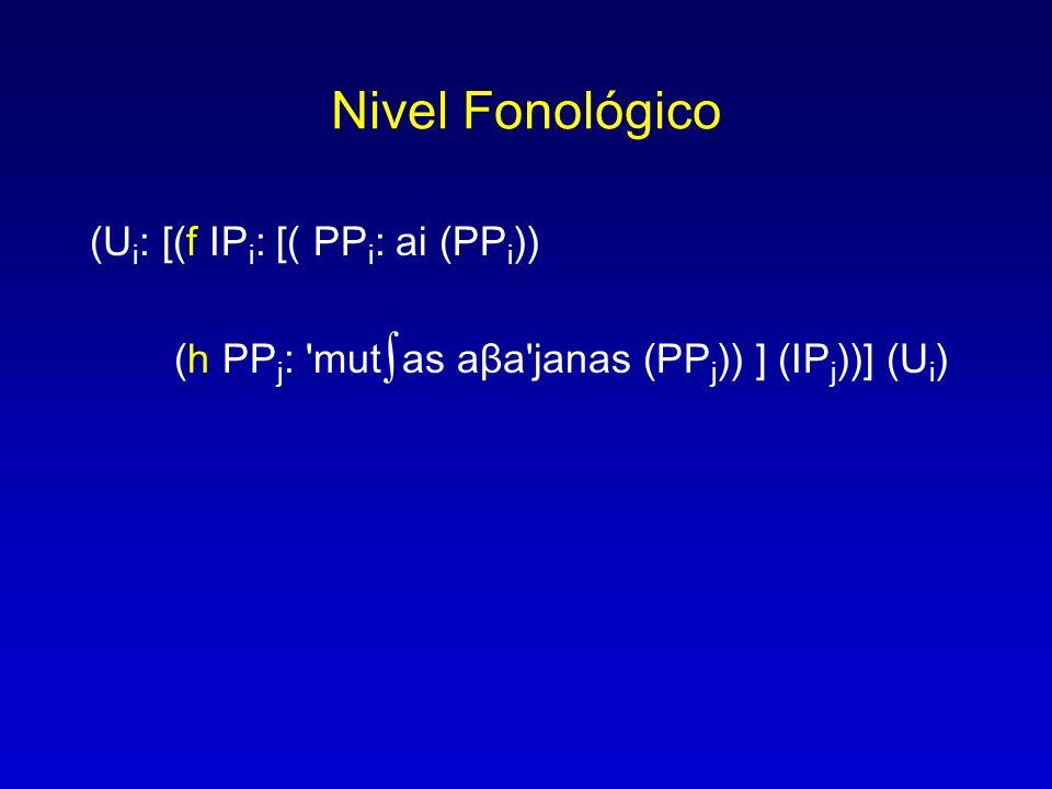 Nivel Fonológico (Ui: [(f IPi: [( PPi: ai (PPi))